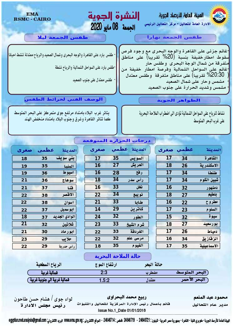 اخبار طقس الجمعة 8 مايو 2020 النشرة الجوية فى مصر و الدول العربية و العالمية